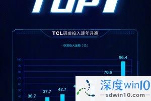 倒计时一天 TCL Mini LED战略发布会开启在即